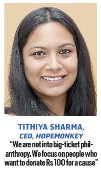 tithiys-sharma